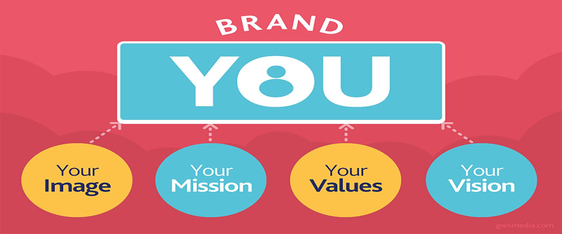 Guide for Social Media Branding for Small Businesses